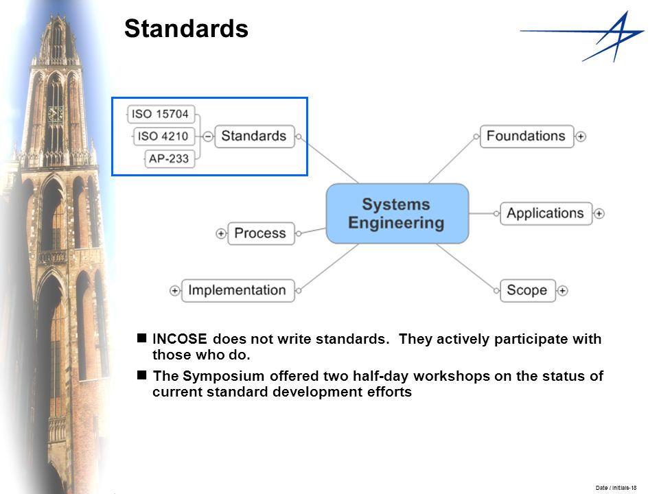 Date / Initials-18 Standards INCOSE does not write standards. They actively participate with those who do. The Symposium offered two half-day workshop