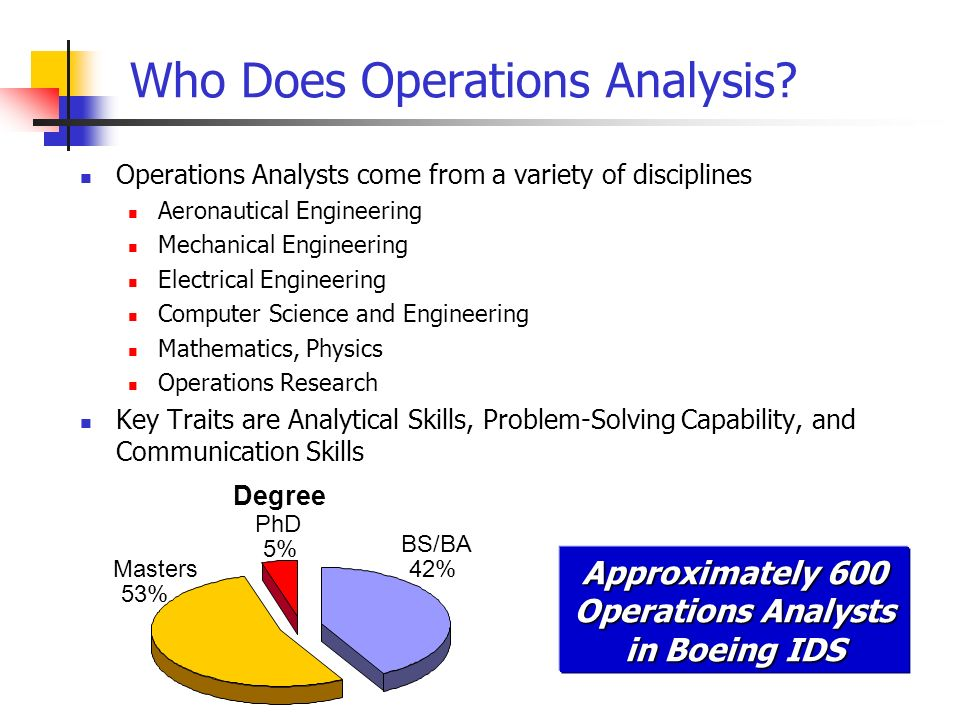 Who Does Operations Analysis.
