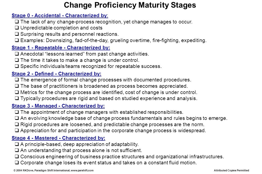 Stage 0 - Accidental - Characterized by: The lack of any change-process recognition, yet change manages to occur. Unpredictable completion and costs S