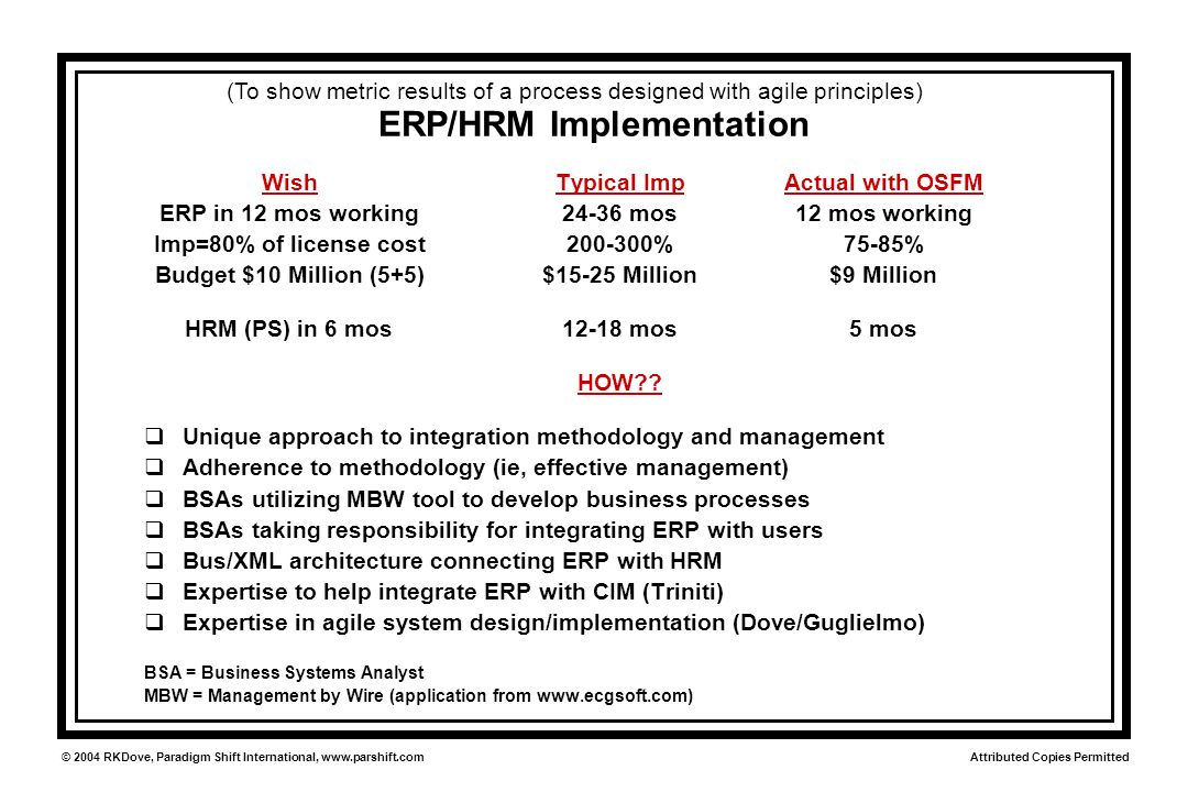 Attributed Copies Permitted © 2004 RKDove, Paradigm Shift International, www.parshift.com ERP/HRM Implementation WishTypical ImpActual with OSFM ERP i