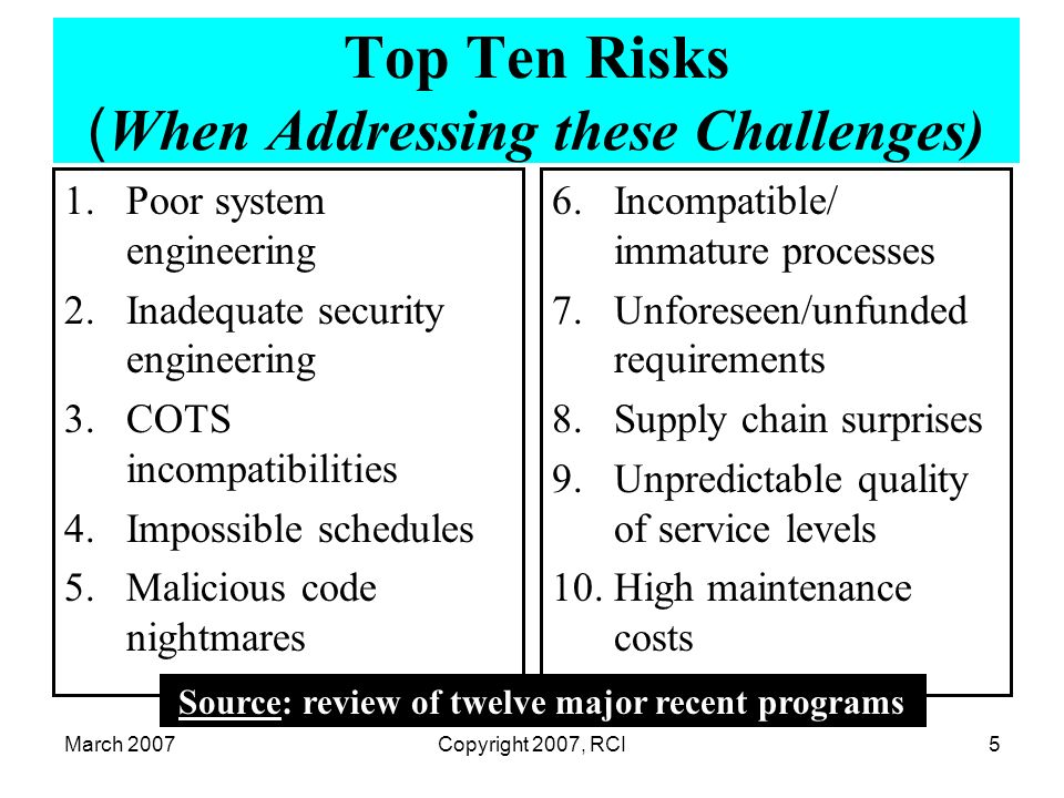 March 2007Copyright 2007, RCI5 Top Ten Risks ( When Addressing these Challenges) 1.Poor system engineering 2.Inadequate security engineering 3.COTS in