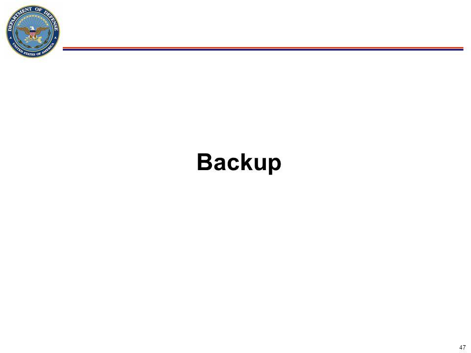 47 Backup