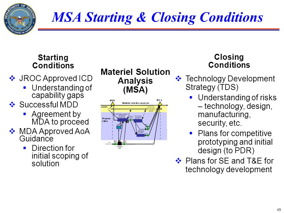 49 MSA Starting & Closing Conditions JROC Approved ICD Understanding of capability gaps Successful MDD Agreement by MDA to proceed MDA Approved AoA Gu