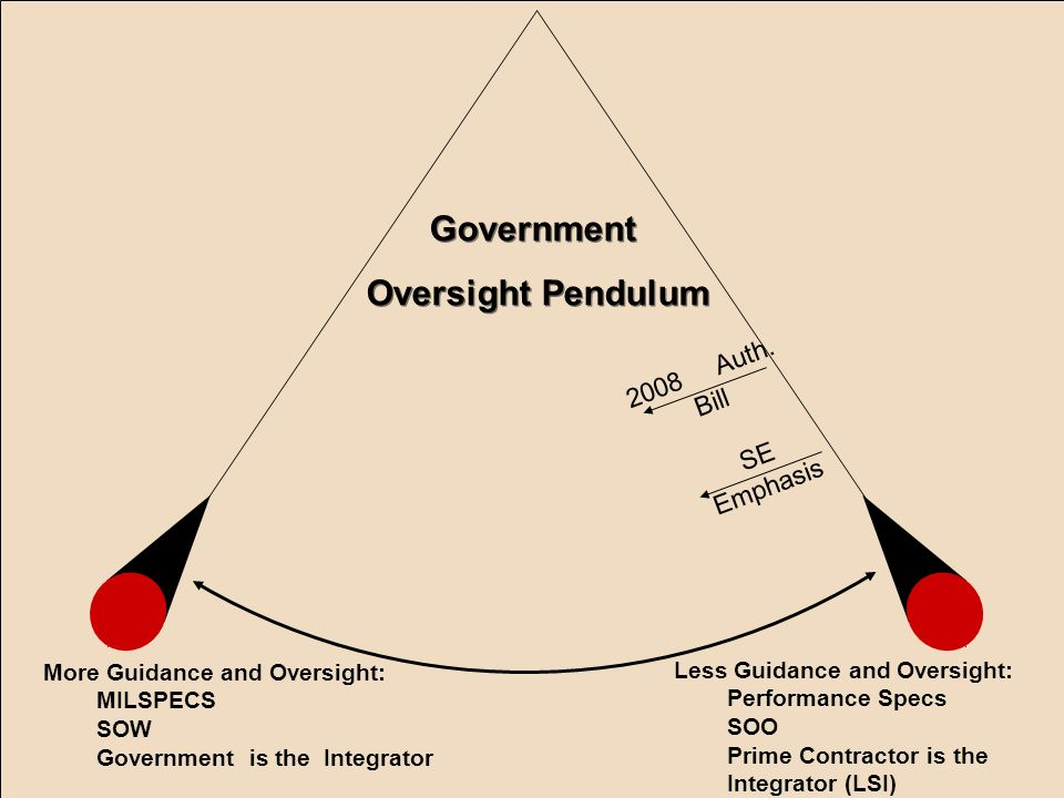 Less Guidance and Oversight: Performance Specs SOO Prime Contractor is the Integrator (LSI) More Guidance and Oversight: MILSPECS SOW Government is th