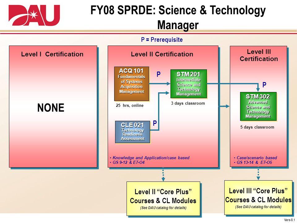 Case/scenario based GS 13-14 & E7-O5 Knowledge and Application/case based GS 9-12 & E7-O4 Level II Certification Level III Certification Level I Certi