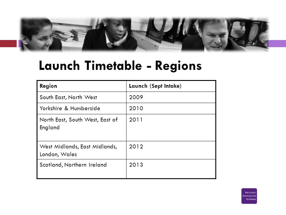 Launch Timetable - Regions RegionLaunch (Sept Intake) South East, North West2009 Yorkshire & Humberside2010 North East, South West, East of England 20
