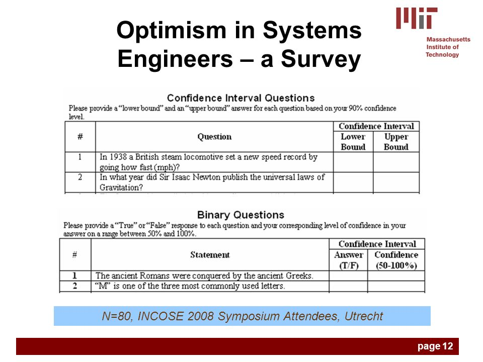 Optimism in Systems Engineers – a Survey N=80, INCOSE 2008 Symposium Attendees, Utrecht page 12
