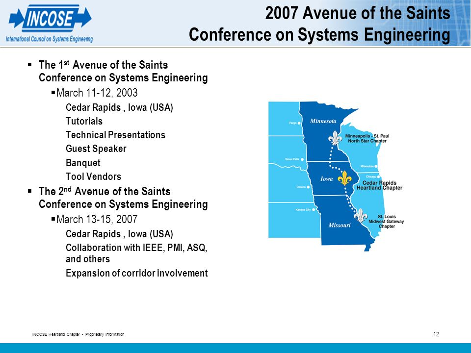 INCOSE Heartland Chapter - Proprietary Information 12 2007 Avenue of the Saints Conference on Systems Engineering The 1 st Avenue of the Saints Conference on Systems Engineering March 11-12, 2003 Cedar Rapids, Iowa (USA) Tutorials Technical Presentations Guest Speaker Banquet Tool Vendors The 2 nd Avenue of the Saints Conference on Systems Engineering March 13-15, 2007 Cedar Rapids, Iowa (USA) Collaboration with IEEE, PMI, ASQ, and others Expansion of corridor involvement