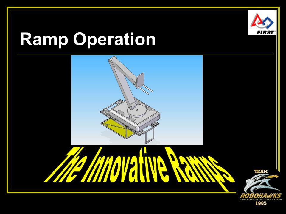 Ramp Operation