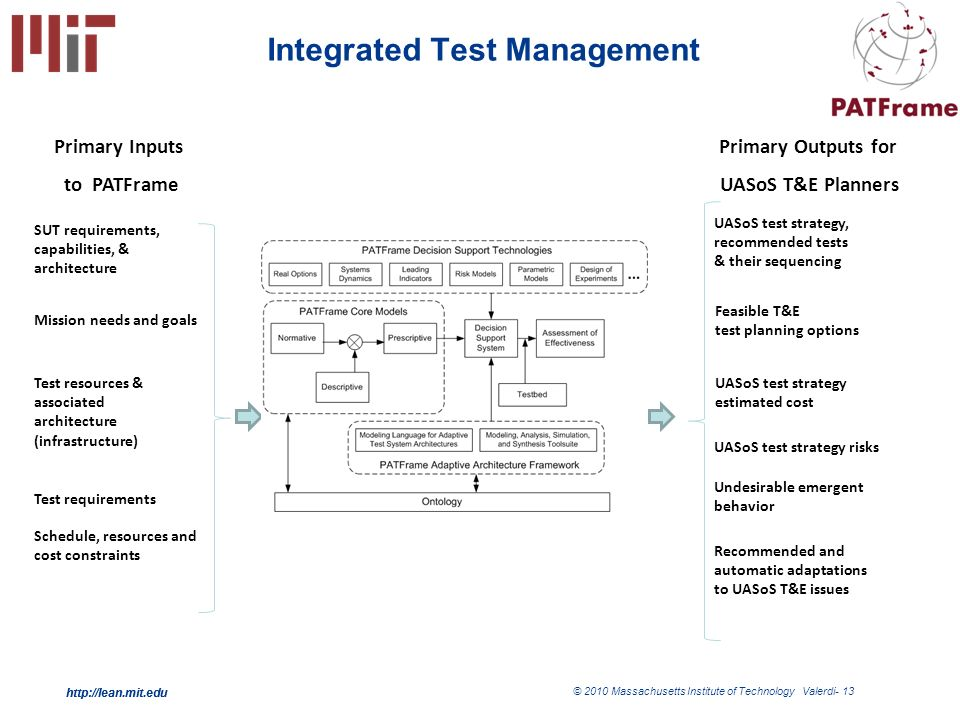 http://lean.mit.edu © 2010 Massachusetts Institute of Technology Valerdi- 13 http://lean.mit.edu Integrated Test Management Feasible T&E test planning options UASoS test strategy estimated cost Primary Outputs for UASoS T&E Planners Test requirements Primary Inputs to PATFrame SUT requirements, capabilities, & architecture Schedule, resources and cost constraints Mission needs and goals Test resources & associated architecture (infrastructure) UASoS test strategy, recommended tests & their sequencing UASoS test strategy risks Undesirable emergent behavior Recommended and automatic adaptations to UASoS T&E issues