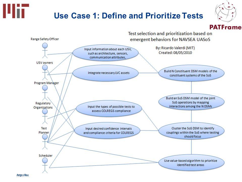 http://lean.mit.edu © 2010 Massachusetts Institute of Technology Valerdi- 25 http://lean.mit.edu Use Case 1: Define and Prioritize Tests