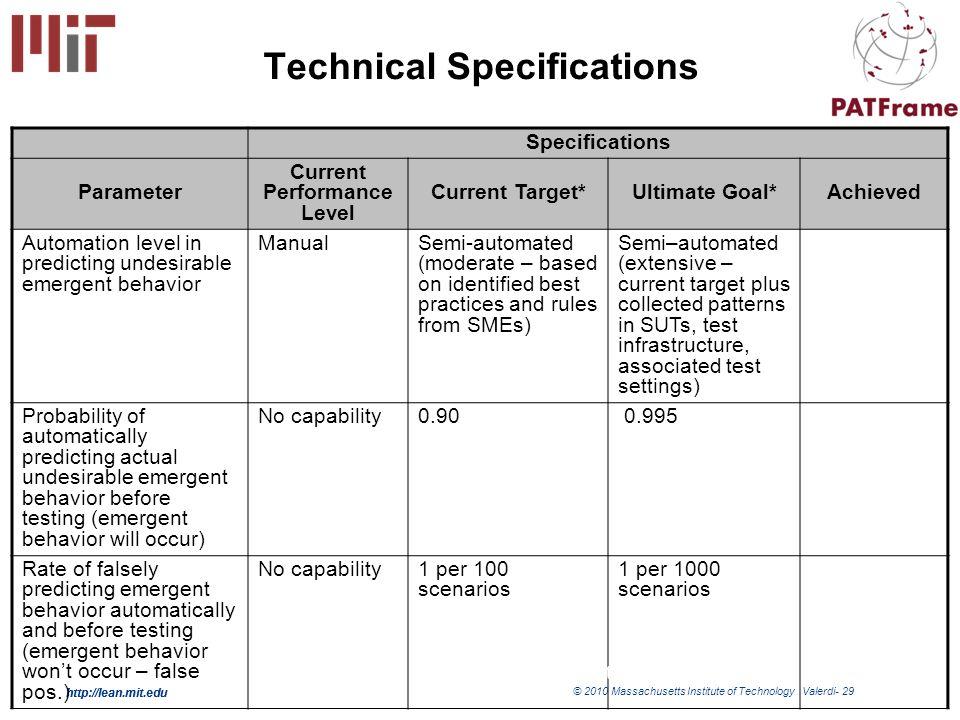 http://lean.mit.edu © 2010 Massachusetts Institute of Technology Valerdi- 29 http://lean.mit.edu Technical Specifications Specifications Parameter Cur