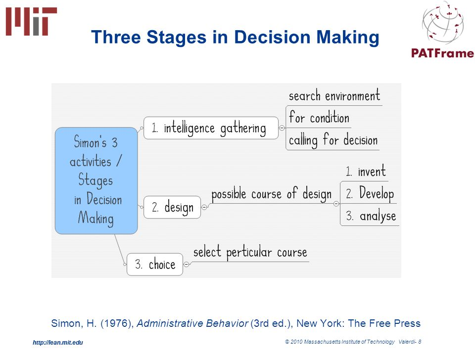 http://lean.mit.edu © 2010 Massachusetts Institute of Technology Valerdi- 8 http://lean.mit.edu Three Stages in Decision Making Simon, H.