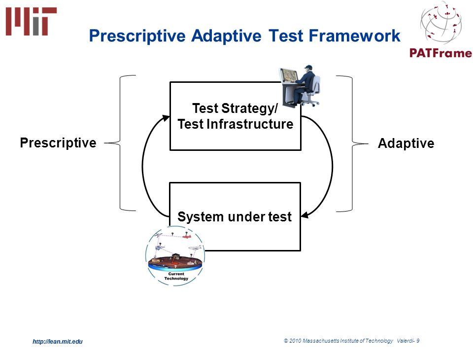 http://lean.mit.edu © 2010 Massachusetts Institute of Technology Valerdi- 9 http://lean.mit.edu Prescriptive Adaptive Test Strategy/ Test Infrastructure System under test Prescriptive Adaptive Test Framework