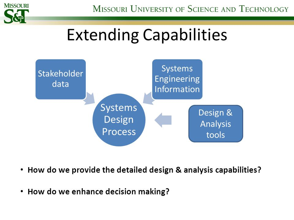 Extending Capabilities Systems Design Process Stakeholder data Systems Engineering Information How do we provide the detailed design & analysis capabi