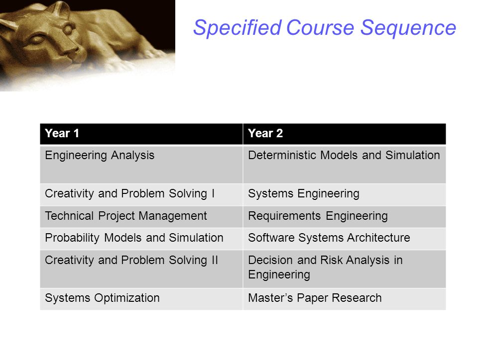 Specified Course Sequence Year 1Year 2 Engineering AnalysisDeterministic Models and Simulation Creativity and Problem Solving ISystems Engineering Tec