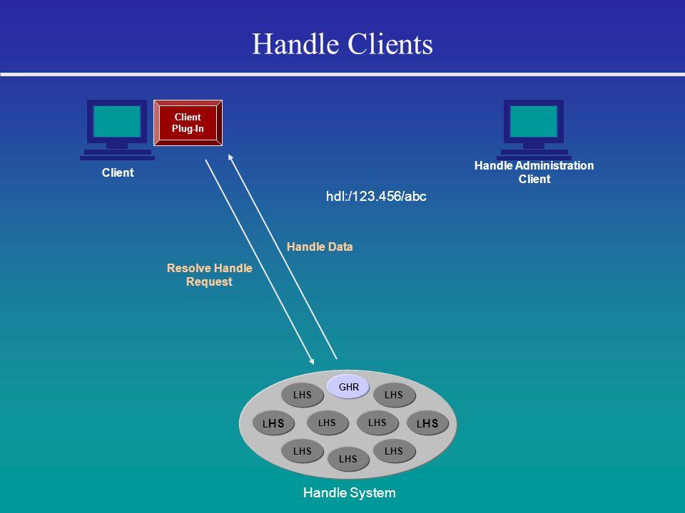 Handle Clients LHS GHR LHS Handle System Client Handle Administration Client hdl:/123.456/abc Client Plug-In Resolve Handle Request Handle Data