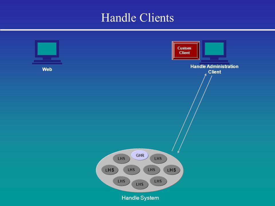 Handle Clients LHS GHR LHS Handle System Web Handle Administration Client Custom Client