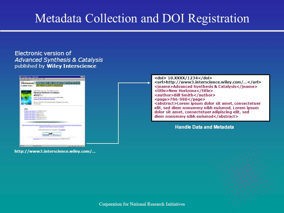 Corporation for National Research Initiatives Metadata Collection and DOI Registration Electronic version of Advanced Synthesis & Catalysis published