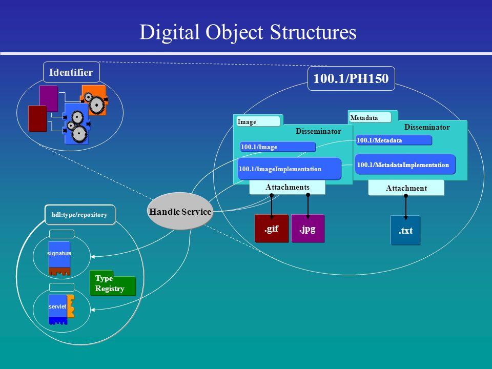 100.1/PH150 Metadata 100.1/Metadata Disseminator hdl:type/repository Digital Object Structures Disseminator Image Identifier.jpg.gif Type Registry Han