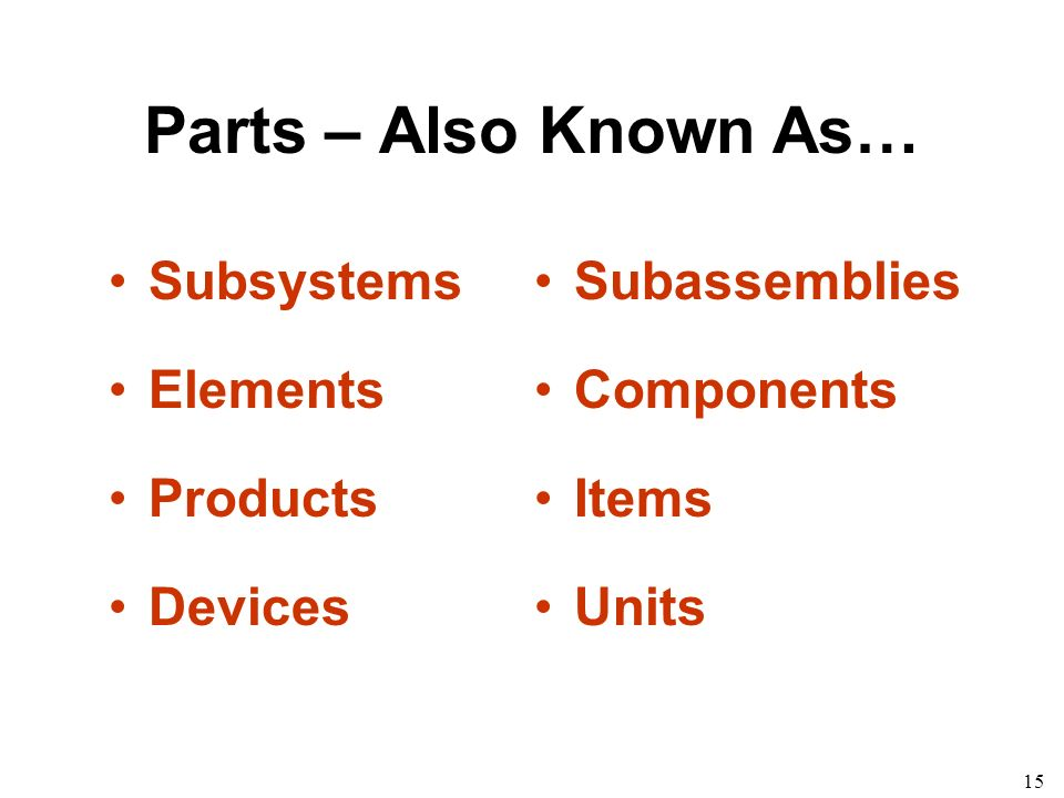 15 Parts – Also Known As… Subsystems Elements Products Devices Subassemblies Components Items Units