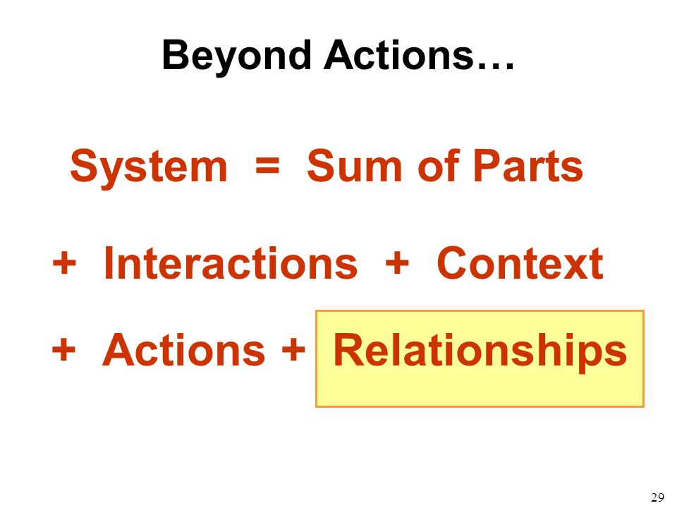 29 Beyond Actions… System = Sum of Parts + Interactions + Context + Actions + Relationships
