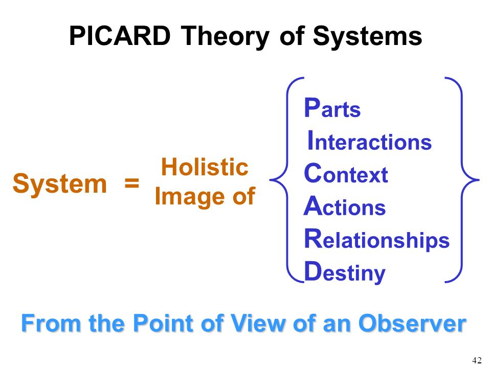 42 PICARD Theory of Systems P arts I nteractions C ontext A ctions R elationships D estiny Holistic Image of System = From the Point of View of an Observer