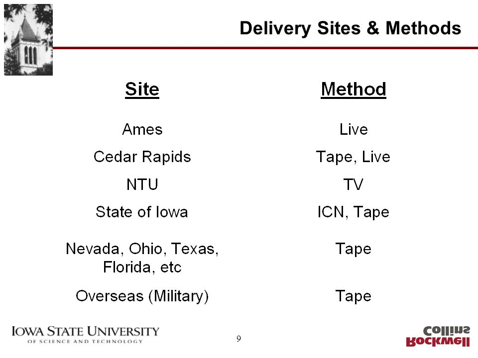 9 Delivery Sites & Methods