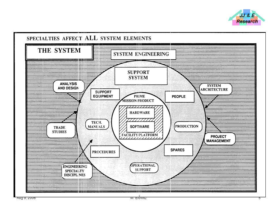 JJ & E Research Aug 9, 2006 M. Elowitz6 Definitions