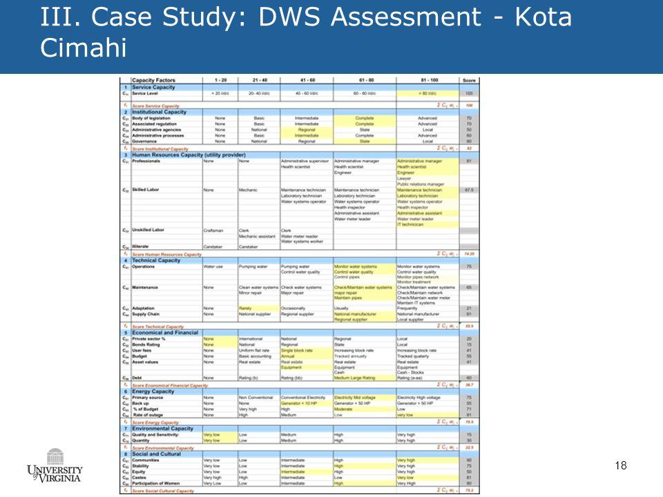 18 III. Case Study: DWS Assessment - Kota Cimahi