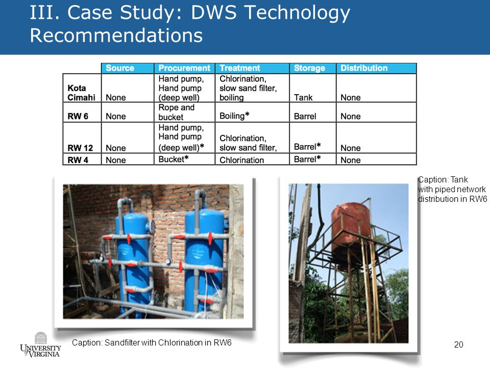 20 III. Case Study: DWS Technology Recommendations Caption: Sandfilter with Chlorination in RW6 Caption: Tank with piped network distribution in RW6