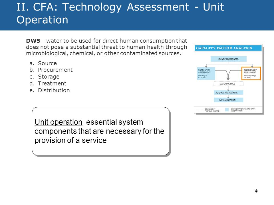 7 II. CFA: Technology Assessment - Unit Operation 4 DWS - water to be used for direct human consumption that does not pose a substantial threat to hum