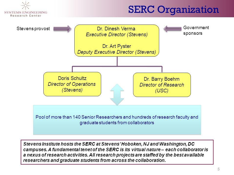 5 Dr. Dinesh Verma Executive Director (Stevens) Dr.