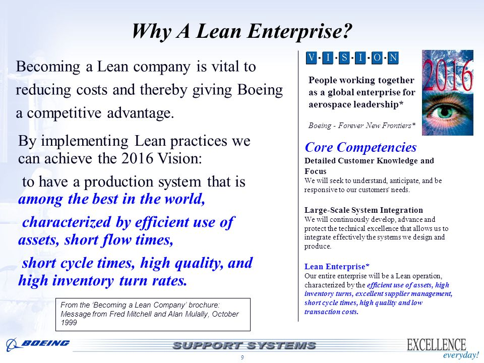 9 Why A Lean Enterprise? Becoming a Lean company is vital to reducing costs and thereby giving Boeing a competitive advantage. By implementing Lean pr