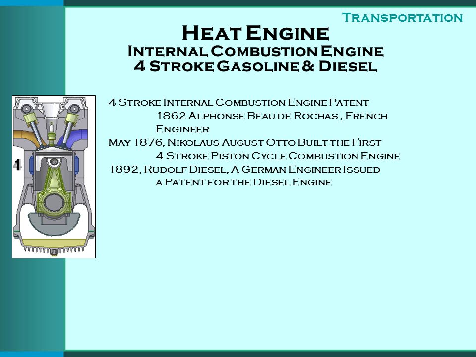 Heat Engine Internal Combustion Engine 4 Stroke Gasoline & Diesel 4 Stroke Internal Combustion Engine Patent 1862 Alphonse Beau de Rochas, French Engi