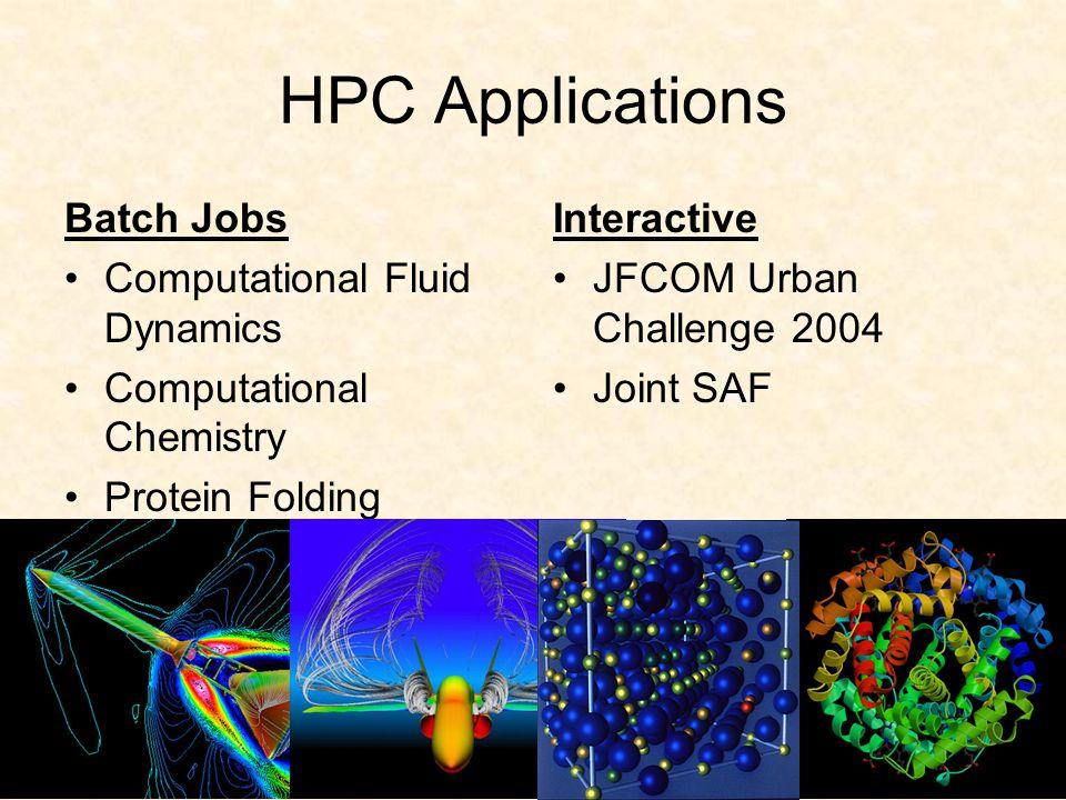 HPC Applications Batch Jobs Computational Fluid Dynamics Computational Chemistry Protein Folding Cryptanalysis Interactive JFCOM Urban Challenge 2004