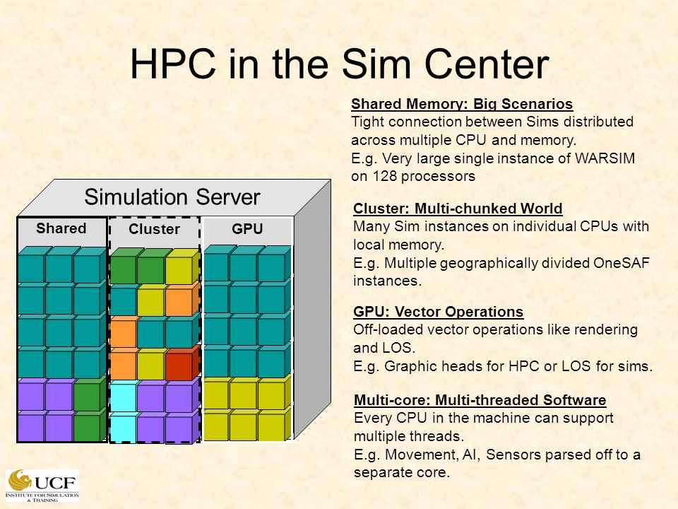 HPC in the Sim Center Shared Memory: Big Scenarios Tight connection between Sims distributed across multiple CPU and memory. E.g. Very large single in