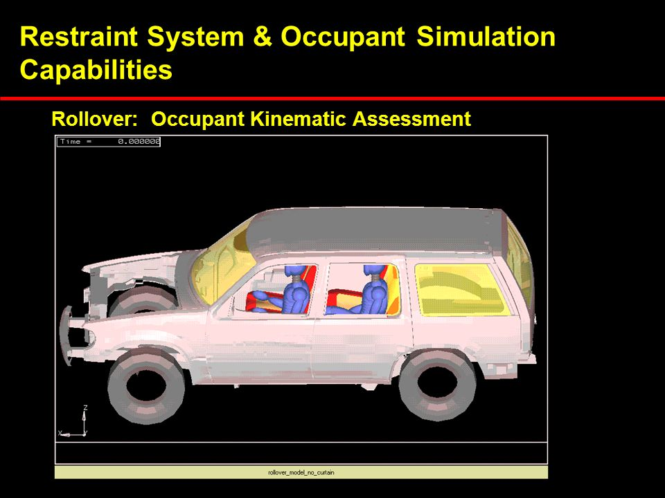 Restraint System & Occupant Simulation Capabilities Rollover: Occupant Kinematic Assessment