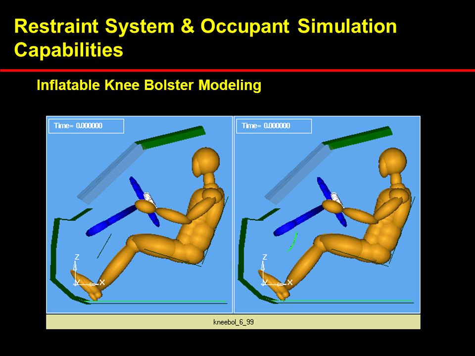 Restraint System & Occupant Simulation Capabilities MADYMO: Knee Air Bag with an Aluminum Load Distributor MADYMO: Same Knee Air Bag without a Load Distributor Inflatable Knee Bolster Modeling
