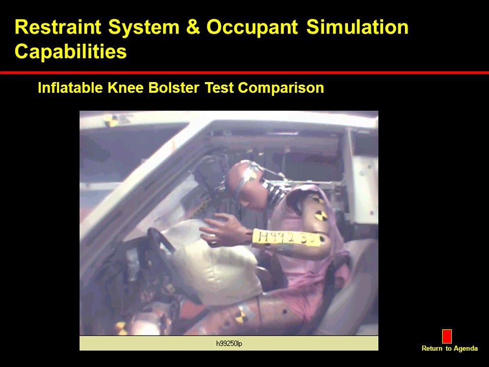 Inflatable Knee Bolster Test Comparison Return to Agenda
