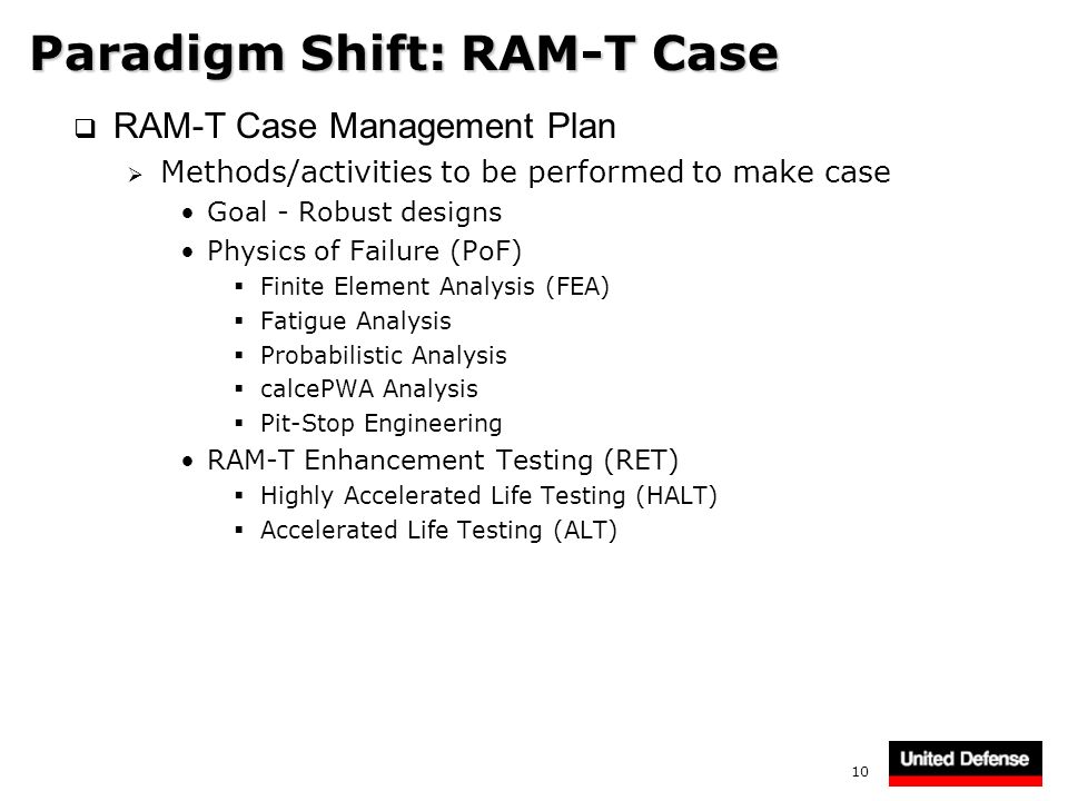 10 Paradigm Shift: RAM-T Case RAM-T Case Management Plan Methods/activities to be performed to make case Goal - Robust designs Physics of Failure (PoF