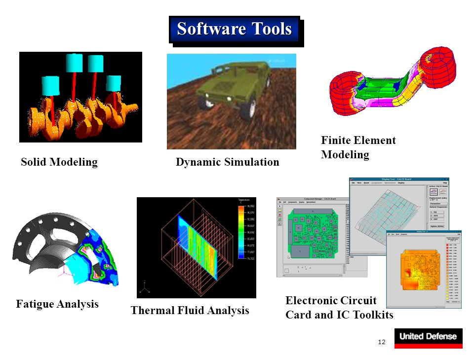 12 Software Tools Solid ModelingDynamic Simulation Finite Element Modeling Fatigue Analysis Thermal Fluid Analysis Electronic Circuit Card and IC Tool