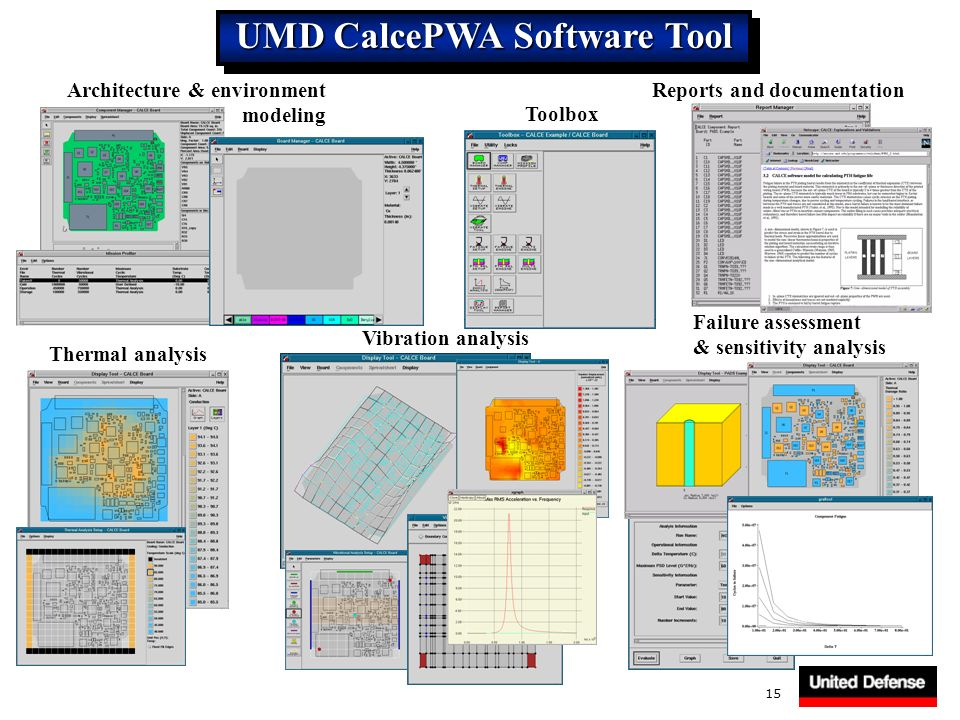 15 Reports and documentation Toolbox Architecture & environment modeling Thermal analysis Vibration analysis Failure assessment & sensitivity analysis