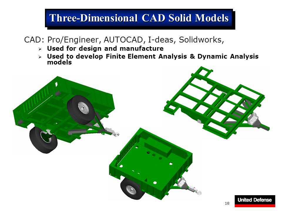 18 CAD: Pro/Engineer, AUTOCAD, I-deas, Solidworks, Used for design and manufacture Used to develop Finite Element Analysis & Dynamic Analysis models T