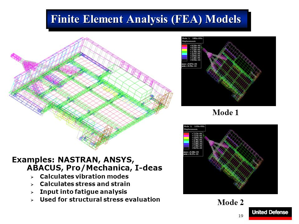 19 Examples: NASTRAN, ANSYS, ABACUS, Pro/Mechanica, I-deas Calculates vibration modes Calculates stress and strain Input into fatigue analysis Used fo