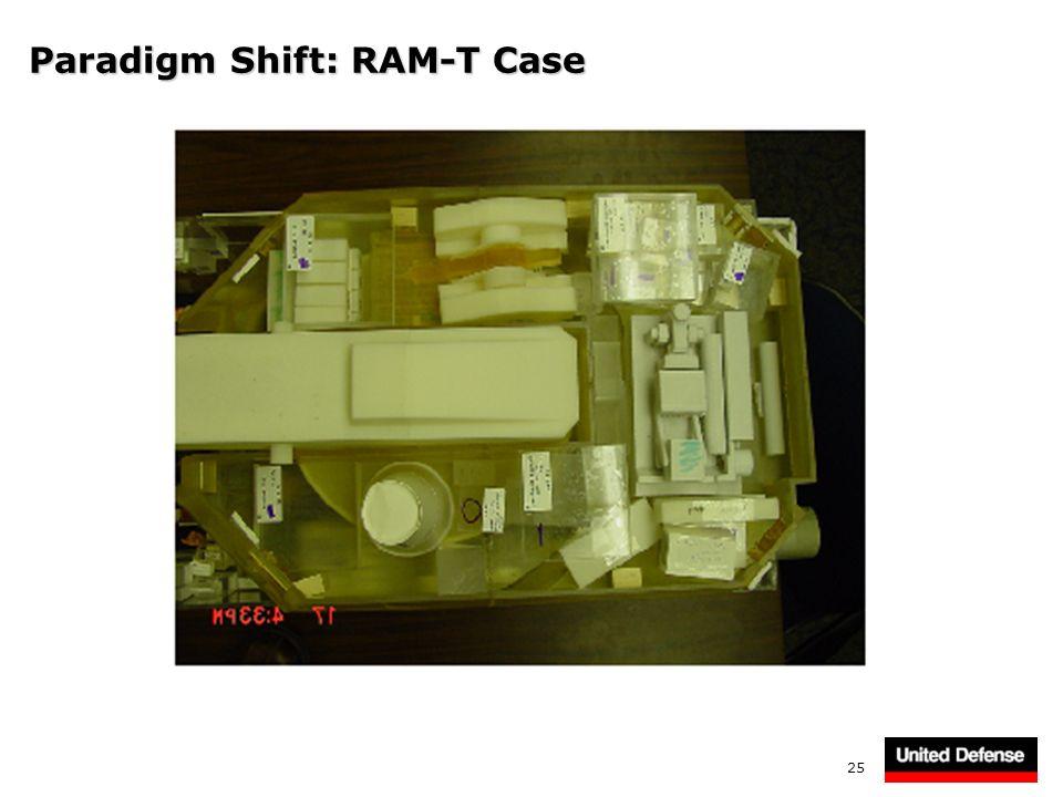 25 Paradigm Shift: RAM-T Case