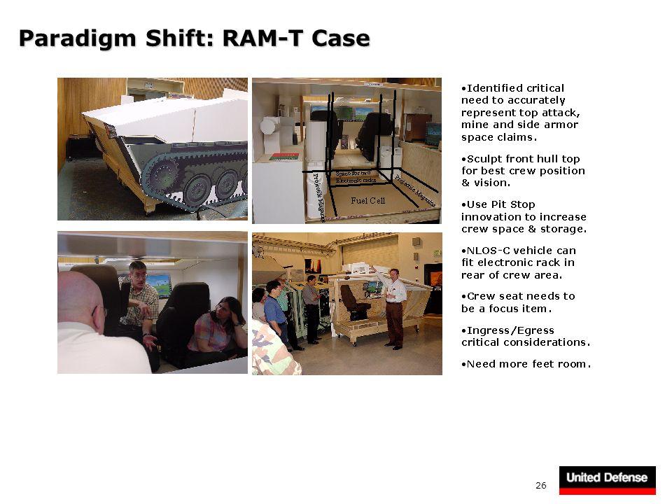 26 Paradigm Shift: RAM-T Case