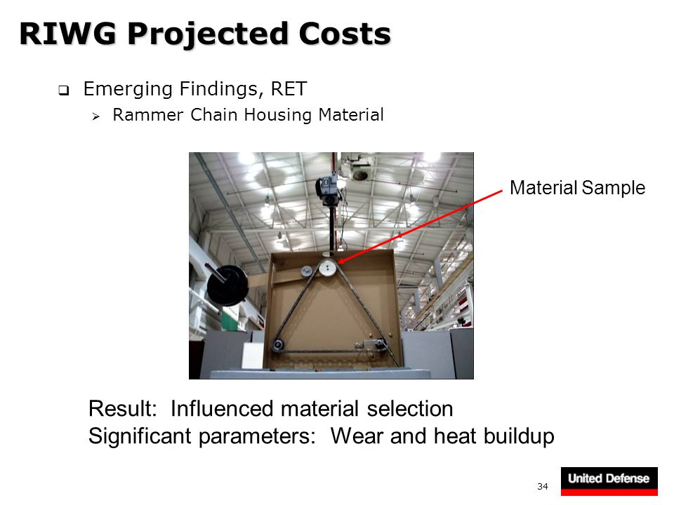 34 RIWG Projected Costs Emerging Findings, RET Rammer Chain Housing Material Material Sample Result: Influenced material selection Significant paramet