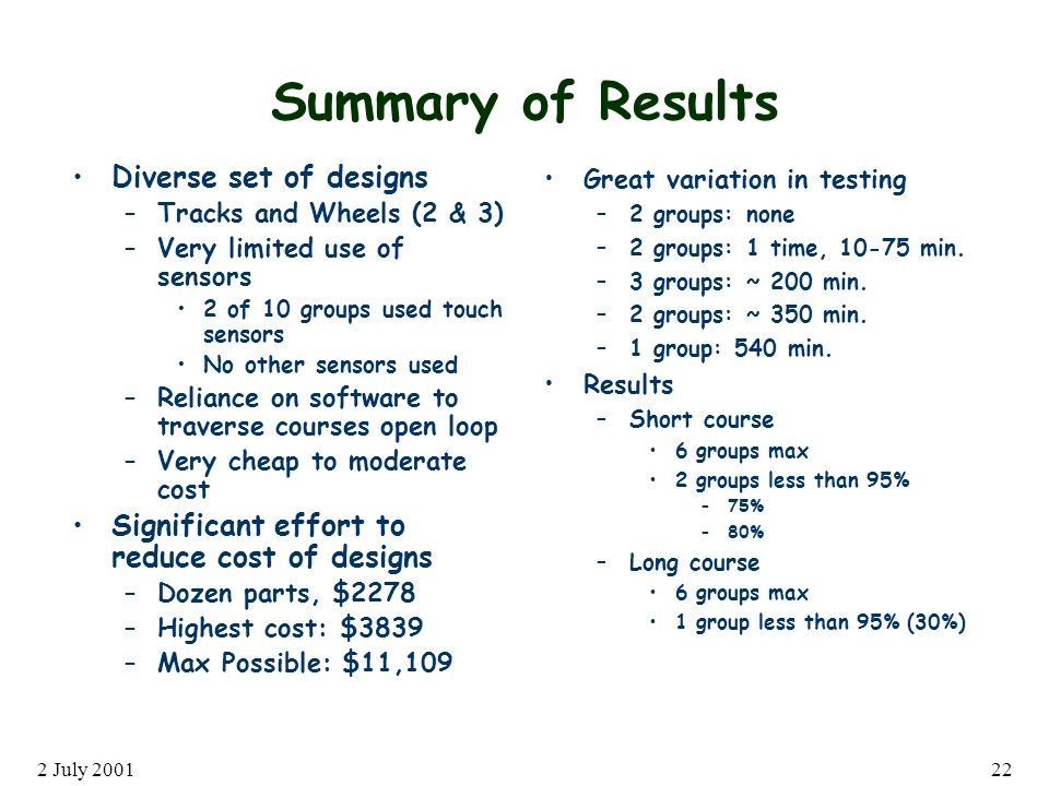 2 July Summary of Results Diverse set of designs –Tracks and Wheels (2 & 3) –Very limited use of sensors 2 of 10 groups used touch sensors No other sensors used –Reliance on software to traverse courses open loop –Very cheap to moderate cost Significant effort to reduce cost of designs –Dozen parts, $2278 –Highest cost: $3839 –Max Possible: $11,109 Great variation in testing –2 groups: none –2 groups: 1 time, min.