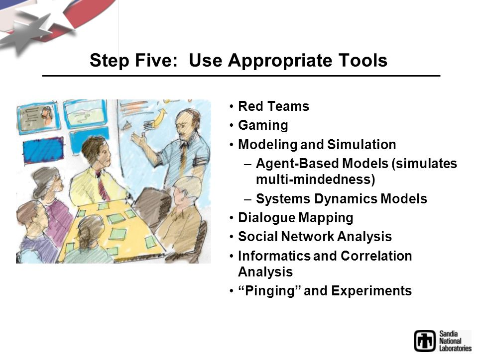 Step Five: Use Appropriate Tools Red Teams Gaming Modeling and Simulation –Agent-Based Models (simulates multi-mindedness) –Systems Dynamics Models Di